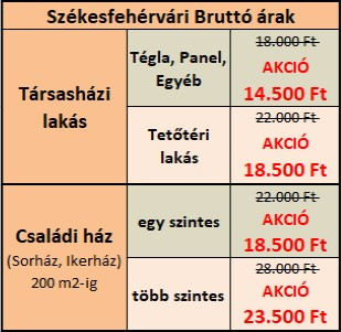 Energetikai Tanúsítvány Székesfehérvér árak